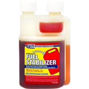 Cyclo Fuel Stabilizer
