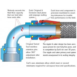 Earl's Swivel-Seal Hose Ends